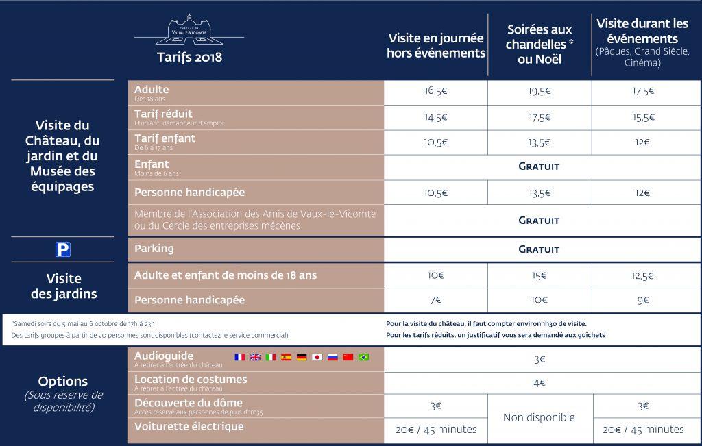 tarification la poste 2017